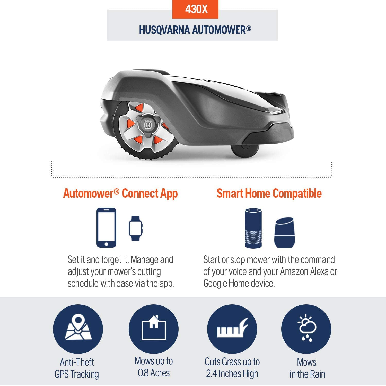 compatibilidad-automower-430x